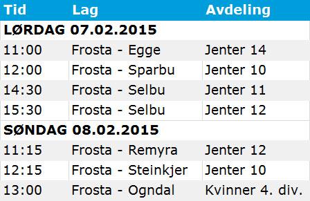 Kampoversikt Frostahallen 07-08.02.2015